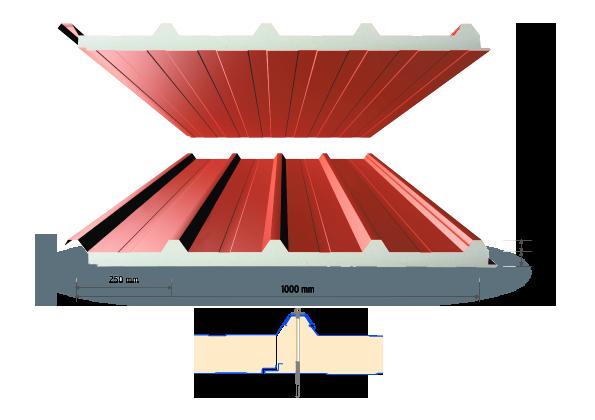 sandvic panel sakarya 2